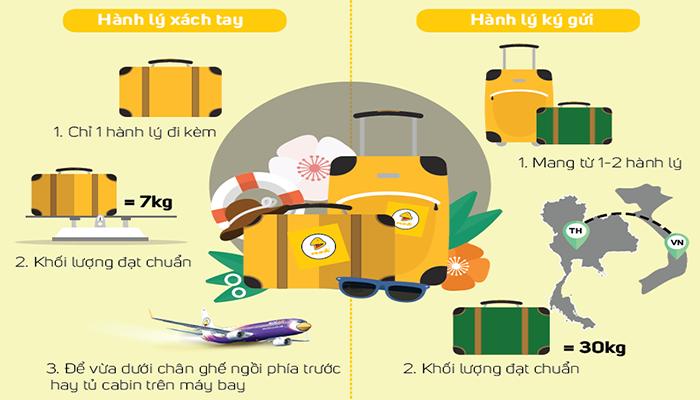Photo of Chính sách vận chuyển hành lý của Hãng hàng không Nok Air