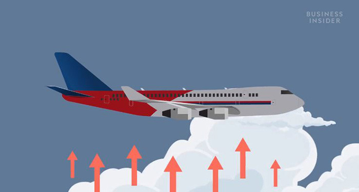 Photo of Lý giải hiện tượng bị xóc khi đi máy bay
